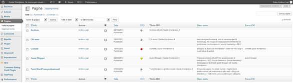 gestione pagine su wordpress