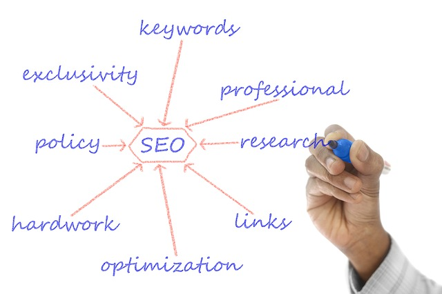SEO on-site