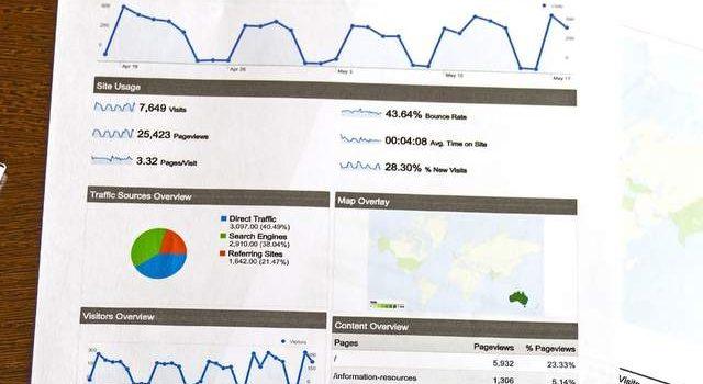 Verifica posizionamento analisi sito